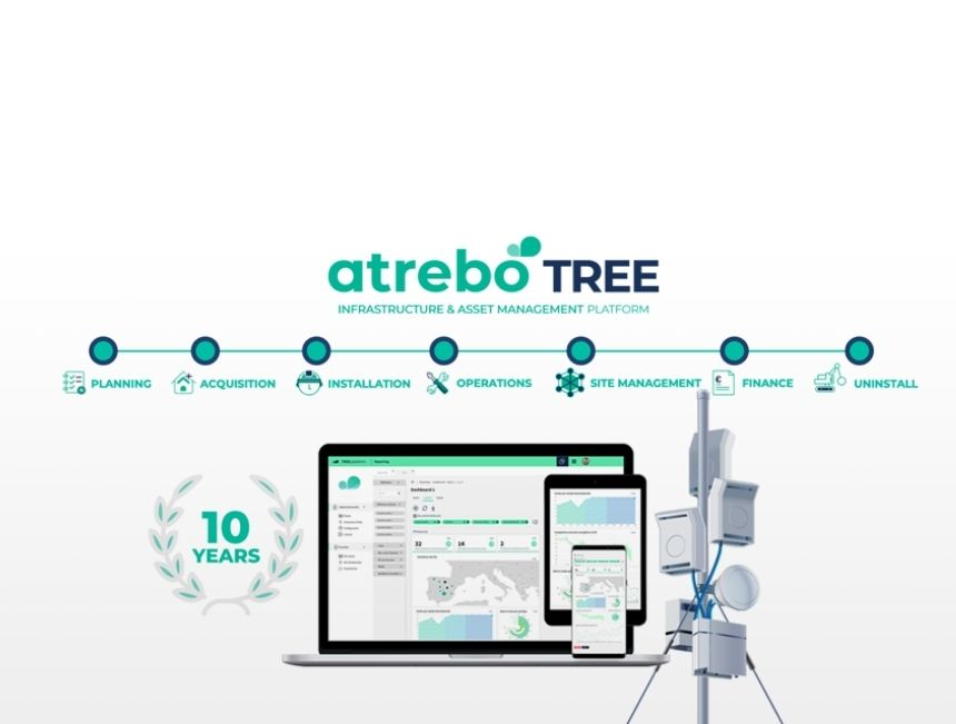 Atrebo: a decade helping digital transformation in the critical infrastructure sector